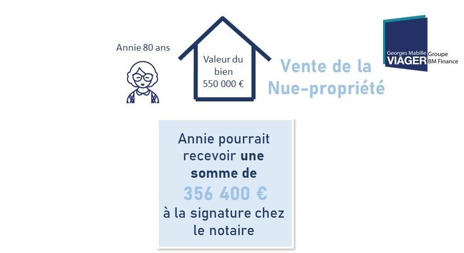 Exemple calcul nue-propriété